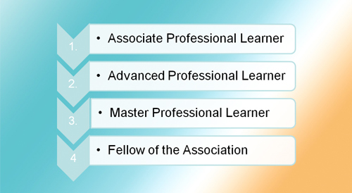 WAPPA - Professional Learners' Recognition Awards